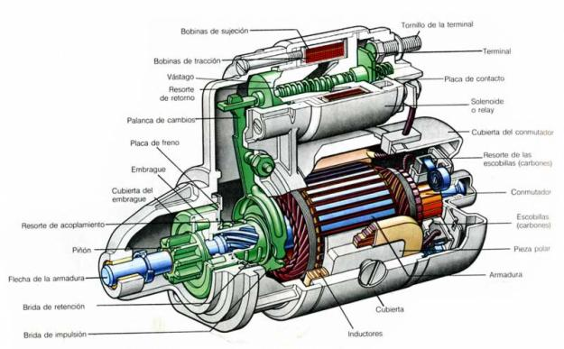 Que es un generador eléctrico